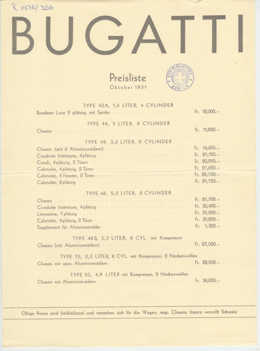 Bugatti Price List 2013