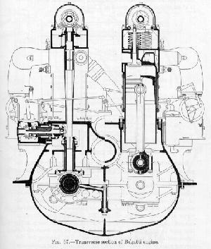 Bugatti U 16