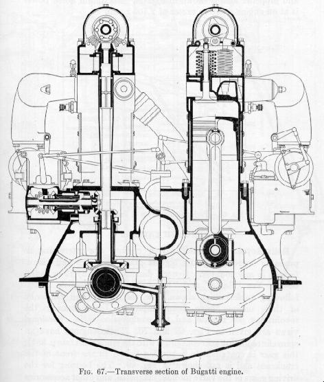 the bugatti revue bugatti license aircraft engines click on a picture to see an enlargement